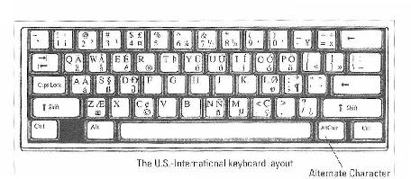 us internationalkeyboard big for printing
